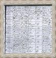Matheus Trsztenszky nar. 1833 (LB Trstená)
